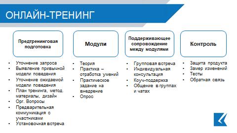 онлайн-тренинг